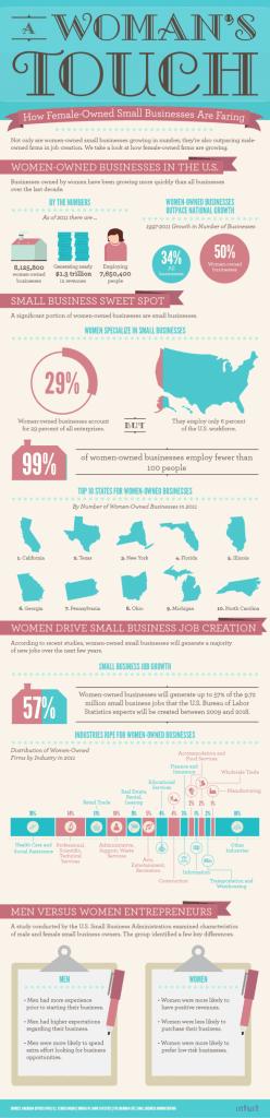 2008 Women Flex Big Muscle in Small Business