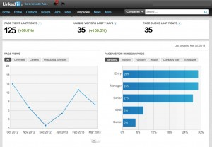 LinkedIn Company Analytics