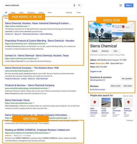 b2b dominate google search results
